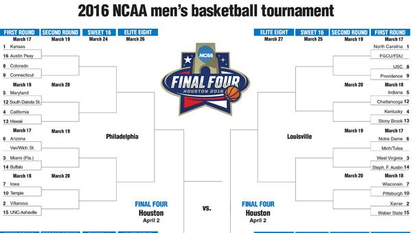 Filled-in 2015 NCAA women's basketball bracket